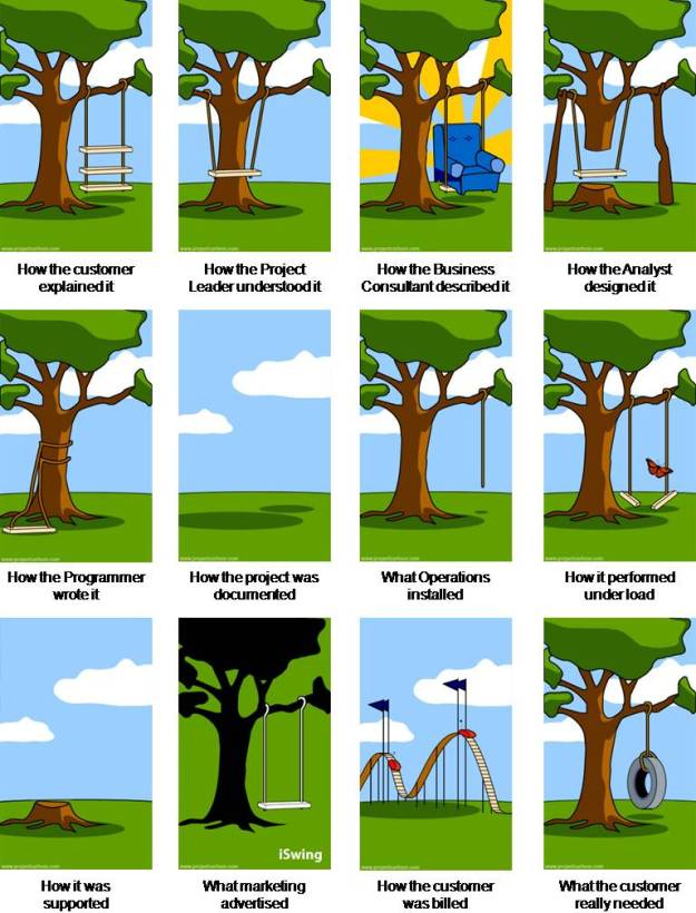 TreeSwingCartoon